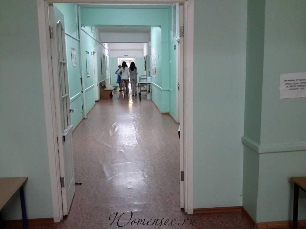 Больницы г.северодвинска