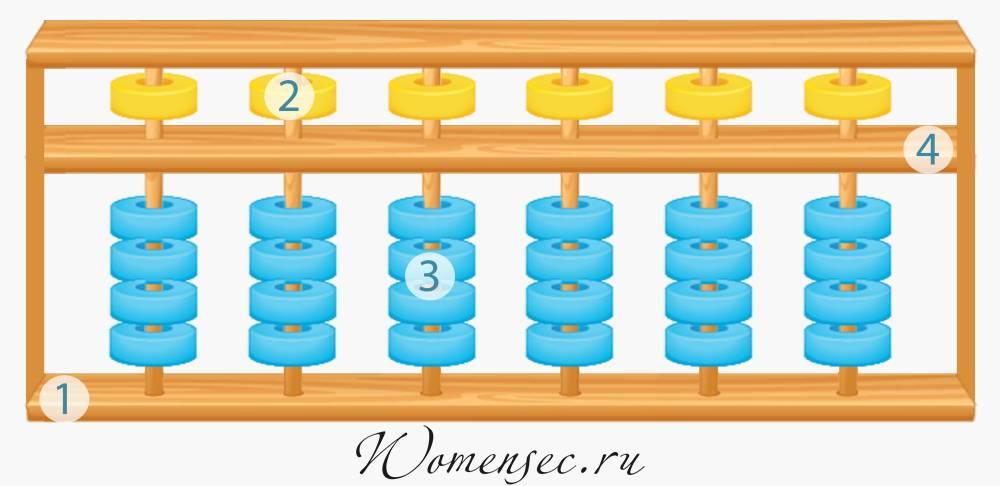Ментальная арифметика в домашних условиях обучение онлайн для взрослых и детей скачать бесплатно